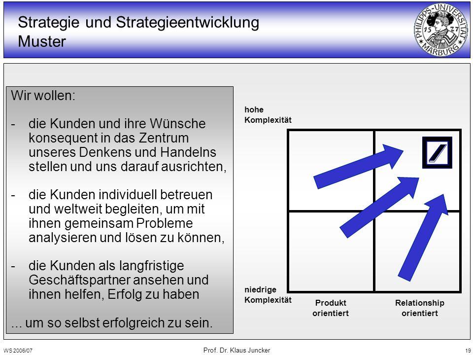 WS 2006/07 Prof. Dr. Klaus Juncker 19 Relationship orientiert hohe Komplexität niedrige Komplexität Produkt orientiert Wir wollen: -die Kunden und ihr