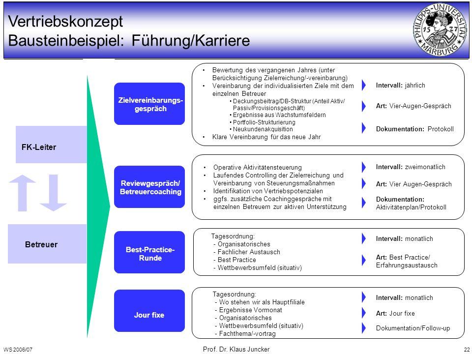 WS 2006/07 Prof. Dr. Klaus Juncker 22 Planung und Controlling Machen was messbar ist und messen was gemacht wird Betreuer Jour fixe Tagesordnung: - Wo