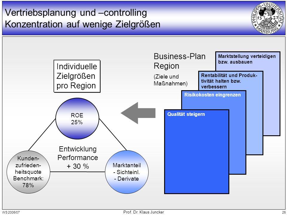 WS 2006/07 Prof. Dr. Klaus Juncker 25 Vertriebsplanung und –controlling Konzentration auf wenige Zielgrößen ROE 25% Kunden- zufrieden- heitsquote Benc