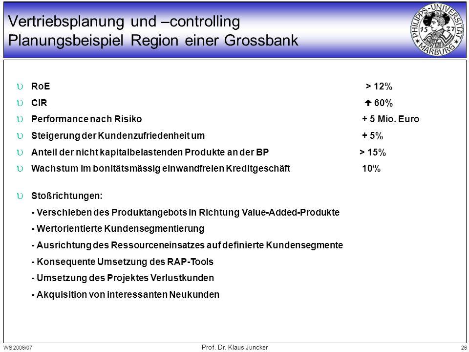 WS 2006/07 Prof. Dr. Klaus Juncker 26 Vertriebsplanung und –controlling Planungsbeispiel Region einer Grossbank  RoE > 12%  CIR  60%  Performance