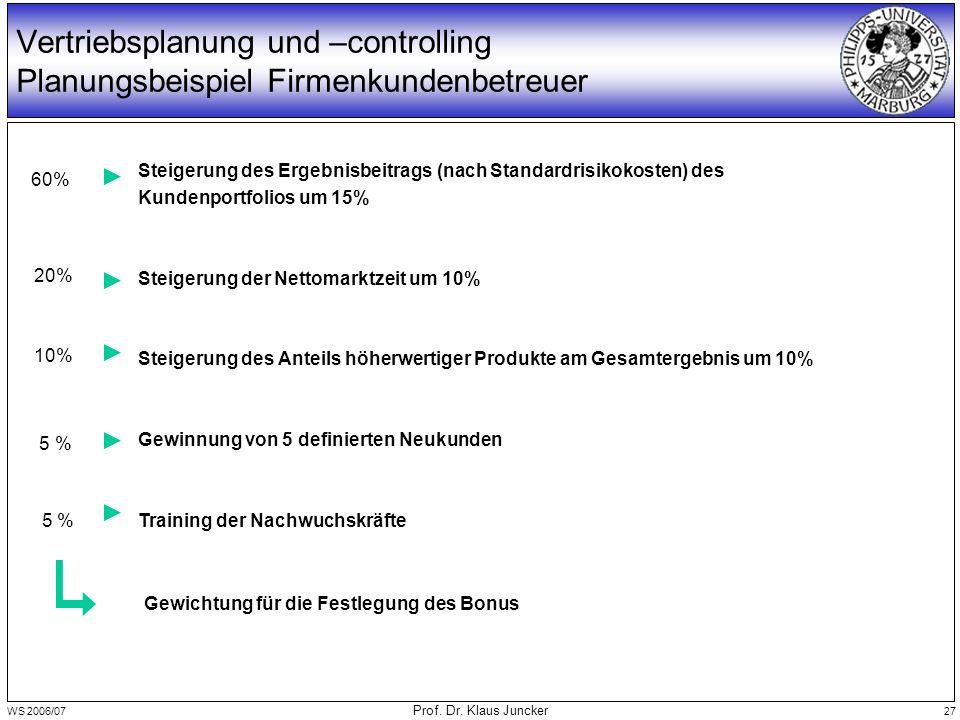 WS 2006/07 Prof. Dr. Klaus Juncker 27 Vertriebsplanung und –controlling Planungsbeispiel Firmenkundenbetreuer Steigerung des Ergebnisbeitrags (nach St
