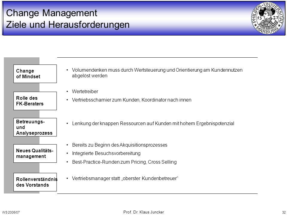 WS 2006/07 Prof. Dr. Klaus Juncker 32 Change Management Ziele und Herausforderungen Change of Mindset Volumendenken muss durch Wertsteuerung und Orien