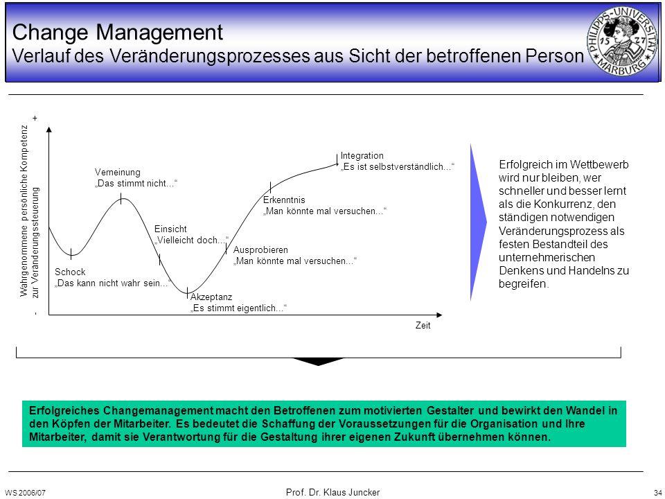 WS 2006/07 Prof. Dr. Klaus Juncker 34 Erfolgreich im Wettbewerb wird nur bleiben, wer schneller und besser lernt als die Konkurrenz, den ständigen not