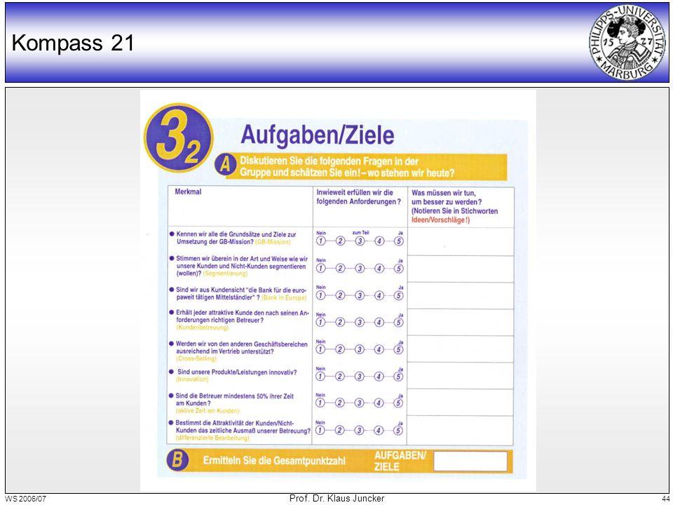 WS 2006/07 Prof. Dr. Klaus Juncker 44 Kompass 21
