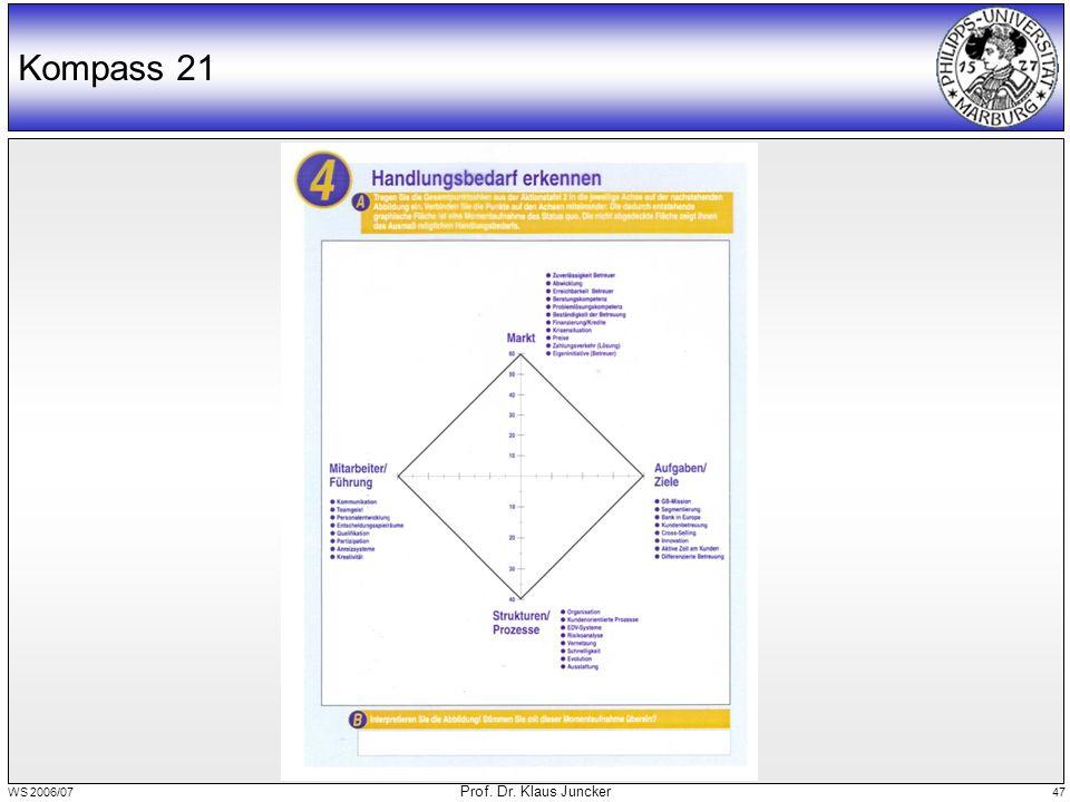 WS 2006/07 Prof. Dr. Klaus Juncker 47 Kompass 21