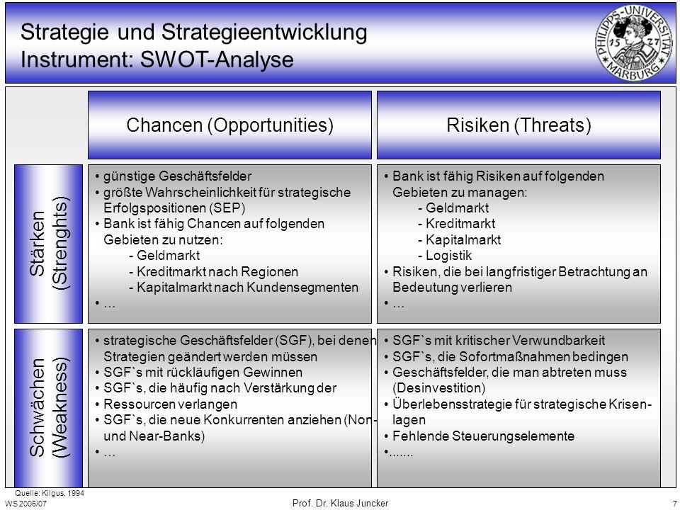 WS 2006/07 Prof. Dr. Klaus Juncker 7 Schwächen (Weakness) Stärken (Strenghts) Chancen (Opportunities)Risiken (Threats) günstige Geschäftsfelder größte