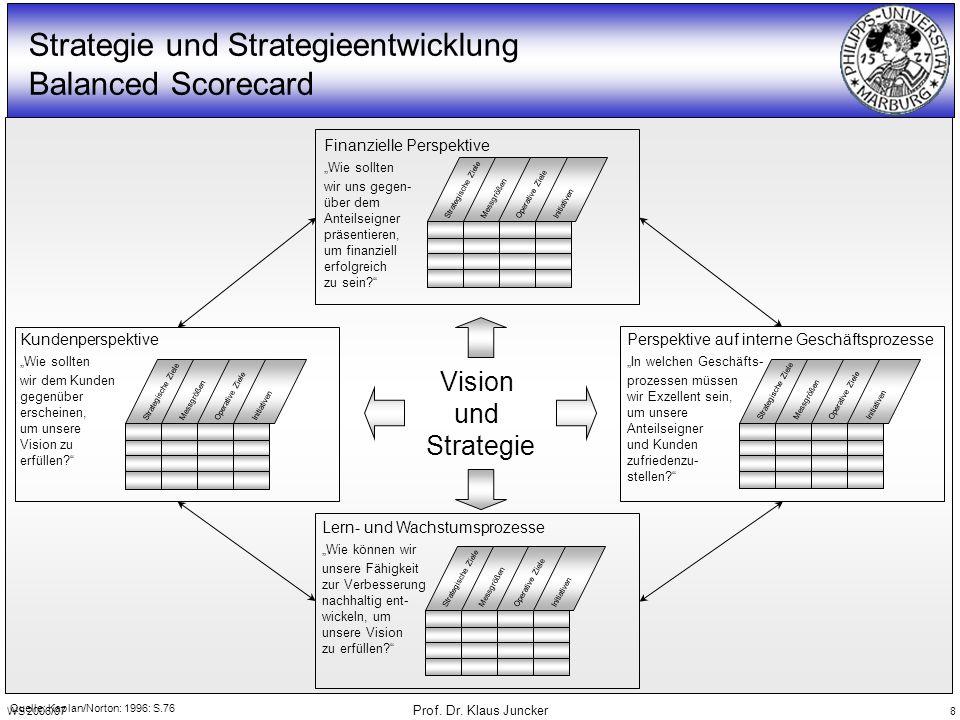WS 2006/07 Prof. Dr. Klaus Juncker 8 Vision und Strategie Strategische Ziele Messgrößen Operative Ziele Initiativen Perspektive auf interne Geschäftsp