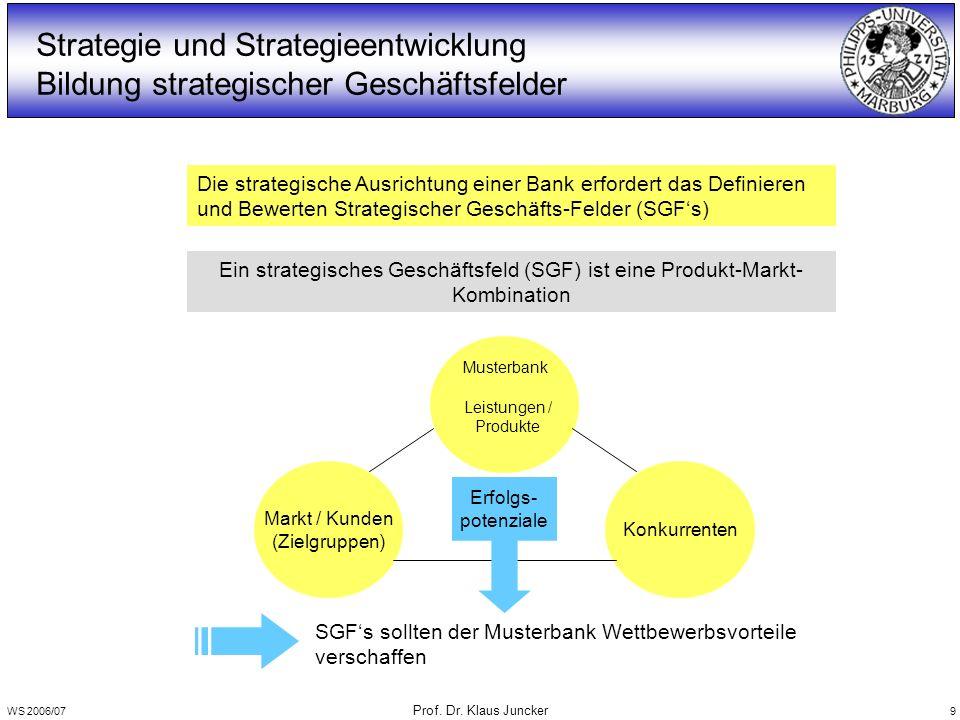 WS 2006/07 Prof. Dr. Klaus Juncker 9 Die strategische Ausrichtung einer Bank erfordert das Definieren und Bewerten Strategischer Geschäfts-Felder (SGF