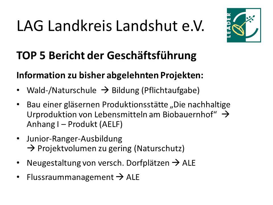 LAG Landkreis Landshut e.V. TOP 5 Bericht der Geschäftsführung Information zu bisher abgelehnten Projekten: Wald-/Naturschule  Bildung (Pflichtaufgab