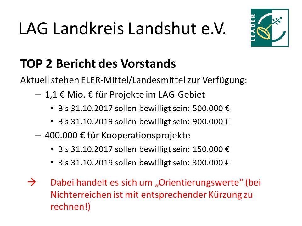 LAG Landkreis Landshut e.V. TOP 2 Bericht des Vorstands Aktuell stehen ELER-Mittel/Landesmittel zur Verfügung: – 1,1 € Mio. € für Projekte im LAG-Gebi