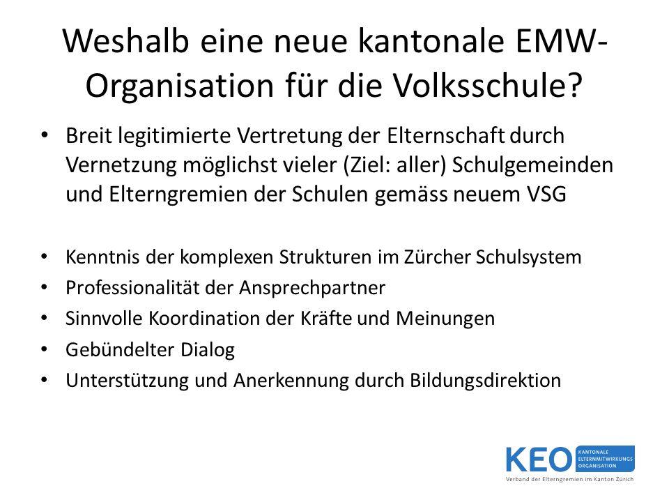 Weshalb eine neue kantonale EMW- Organisation für die Volksschule.