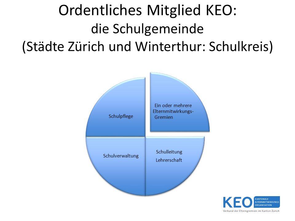 Ordentliches Mitglied KEO: die Schulgemeinde (Städte Zürich und Winterthur: Schulkreis) Ein oder mehrere Elternmitwirkungs- Gremien Schulleitung Lehrerschaft Schulverwaltung Schulpflege