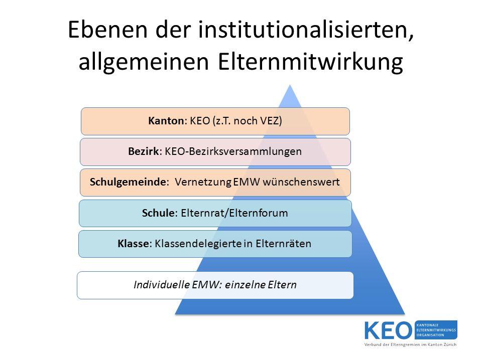 Ebenen der institutionalisierten, allgemeinen Elternmitwirkung Kanton: KEO (z.T.