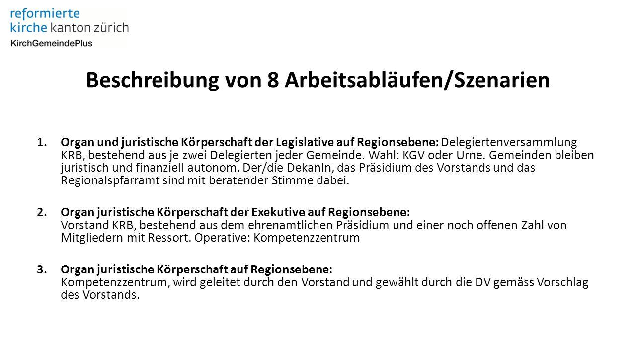 Beschreibung von 8 Arbeitsabläufen/Szenarien 1.Organ und juristische Körperschaft der Legislative auf Regionsebene: Delegiertenversammlung KRB, bestehend aus je zwei Delegierten jeder Gemeinde.