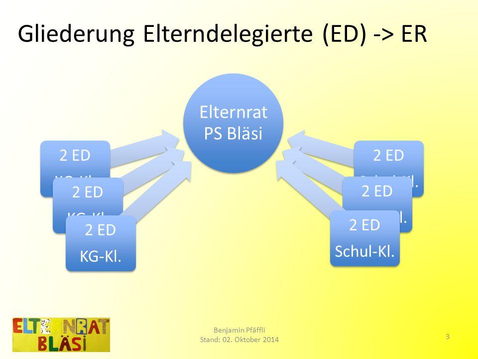 Zusammensetzung ER Benjamin Pfäffli Stand: 02. Oktober 2014 4
