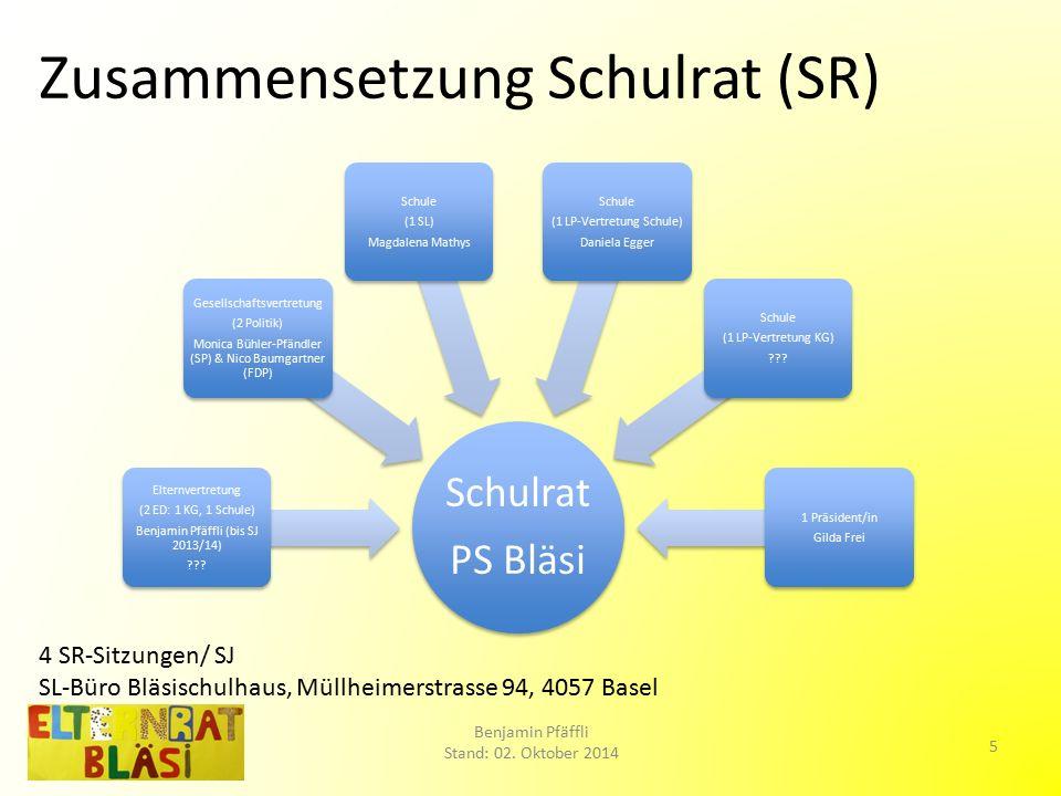 Zusammensetzung Schulrat (SR) Benjamin Pfäffli Stand: 02.