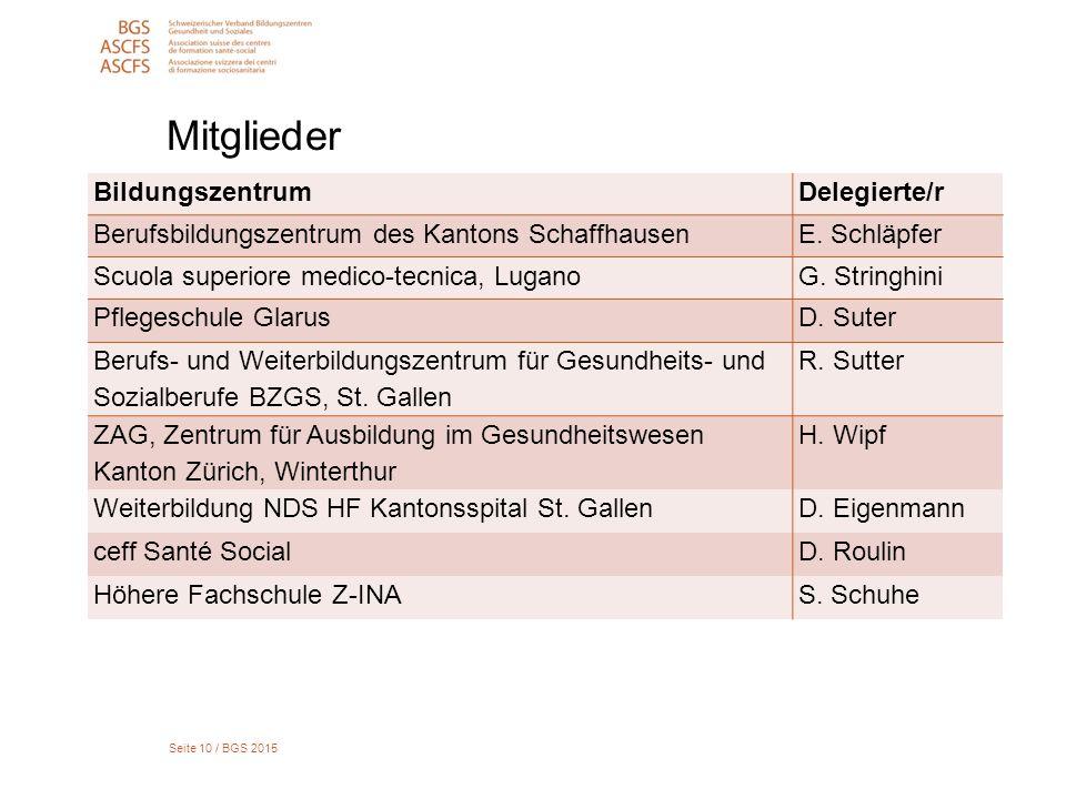 Seite 10 / BGS 2015 Mitglieder BildungszentrumDelegierte/r Berufsbildungszentrum des Kantons SchaffhausenE. Schläpfer Scuola superiore medico-tecnica,