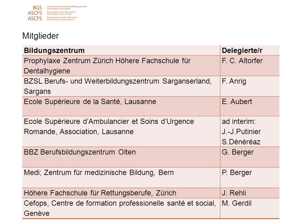Seite 8 / BGS 2015 Mitglieder BildungszentrumDelegierte/r Prophylaxe Zentrum Zürich Höhere Fachschule für Dentalhygiene F. C. Altorfer BZSL Berufs- un