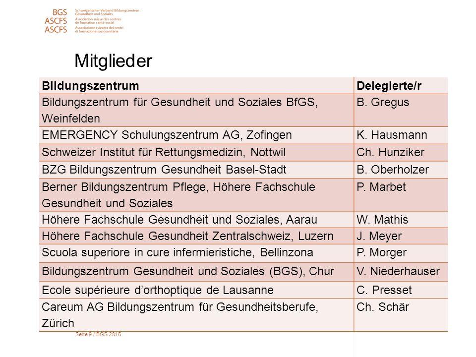 Seite 9 / BGS 2015 Mitglieder BildungszentrumDelegierte/r Bildungszentrum für Gesundheit und Soziales BfGS, Weinfelden B. Gregus EMERGENCY Schulungsze