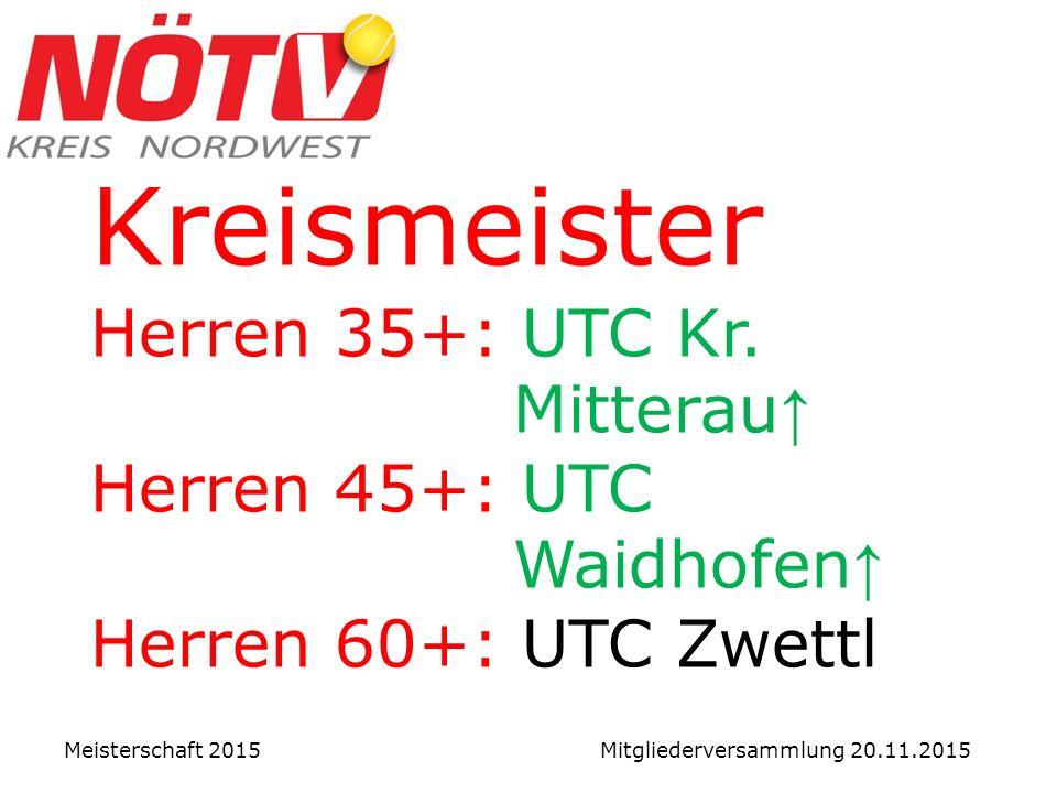 Kreismeister Herren 35+: UTC Kr.