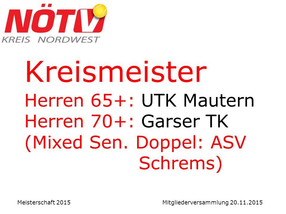 Kreismeister Herren 65+: UTK Mautern Herren 70+: Garser TK (Mixed Sen.