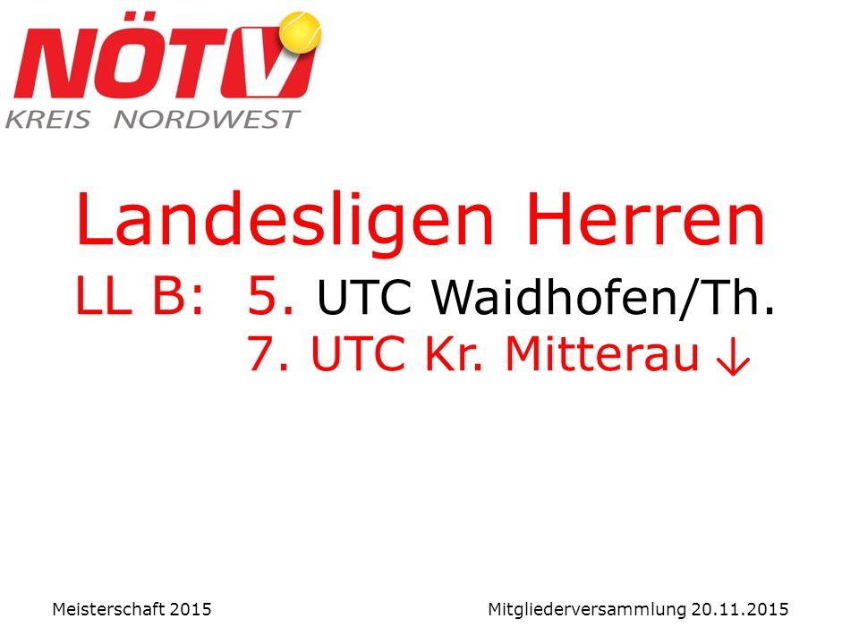 Landesligen Herren LL B: 5. UTC Waidhofen/Th. 7.