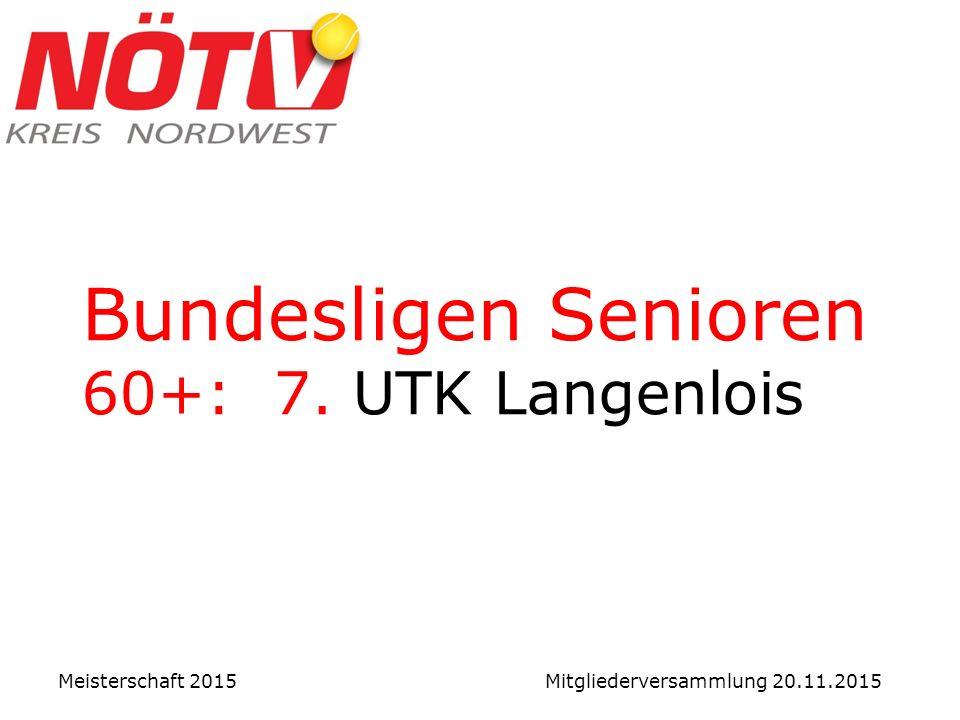 Bundesligen Senioren 60+:7. UTK Langenlois Meisterschaft 2015 Mitgliederversammlung 20.11.2015