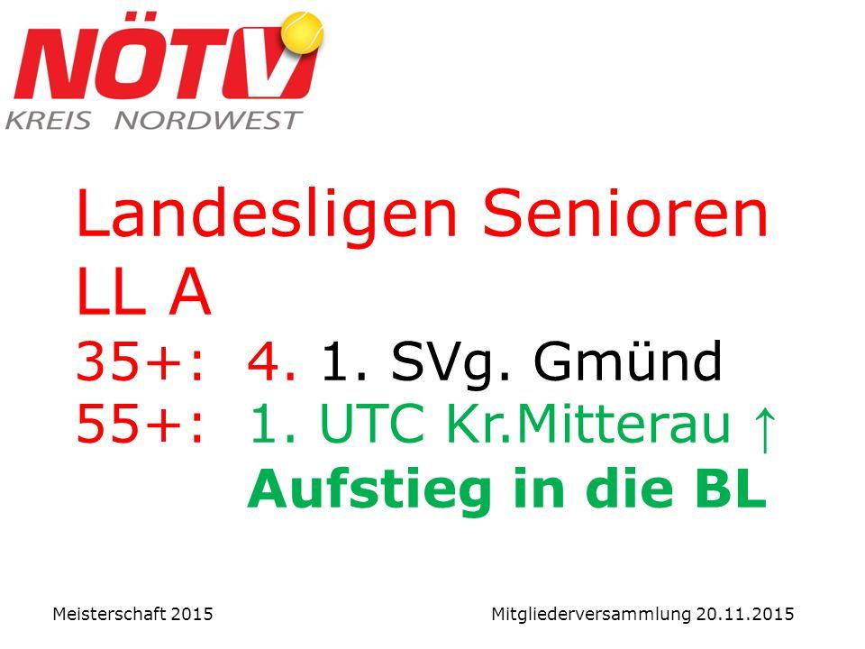 Landesligen Senioren LL A 35+:4. 1. SVg. Gmünd 55+: 1.