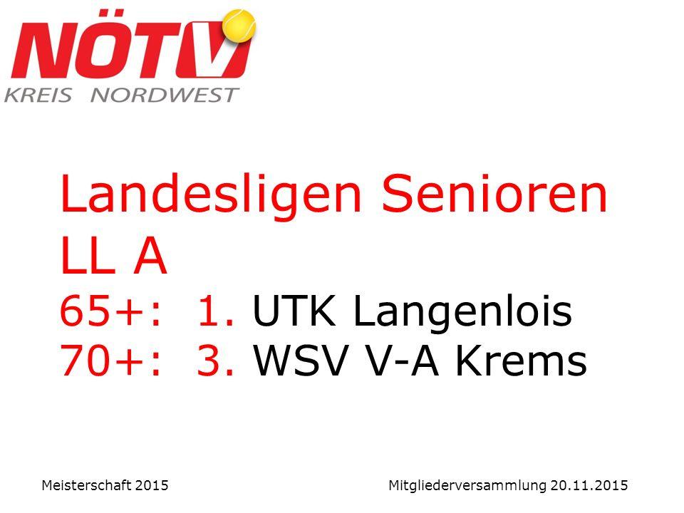 Landesligen Senioren LL A 65+:1. UTK Langenlois 70+: 3.
