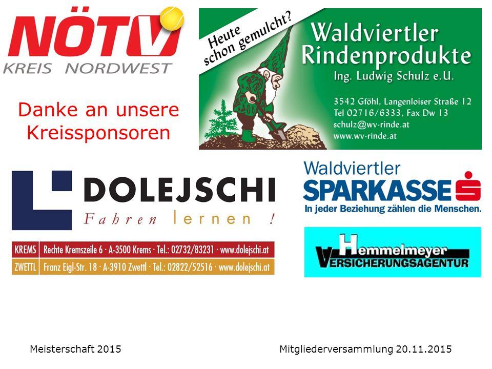 Sponsoring Markus Wallner Meisterschaft 2015 Mitgliederversammlung 20.11.2015