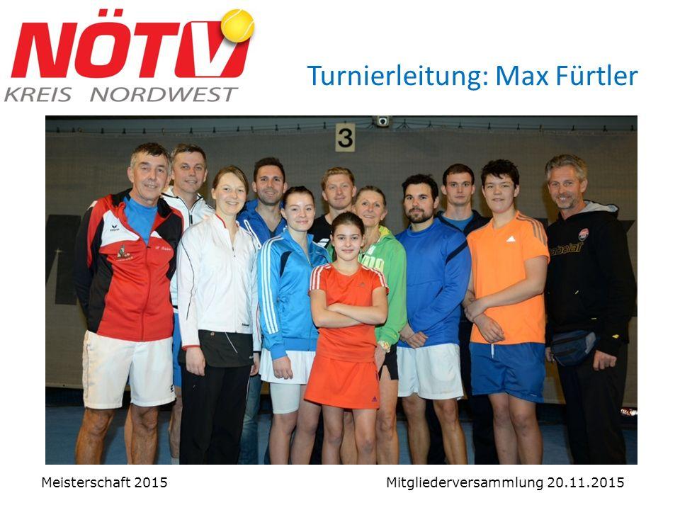 Meisterschaft 2015 Mitgliederversammlung 20.11.2015 Turnierleitung: Max Fürtler