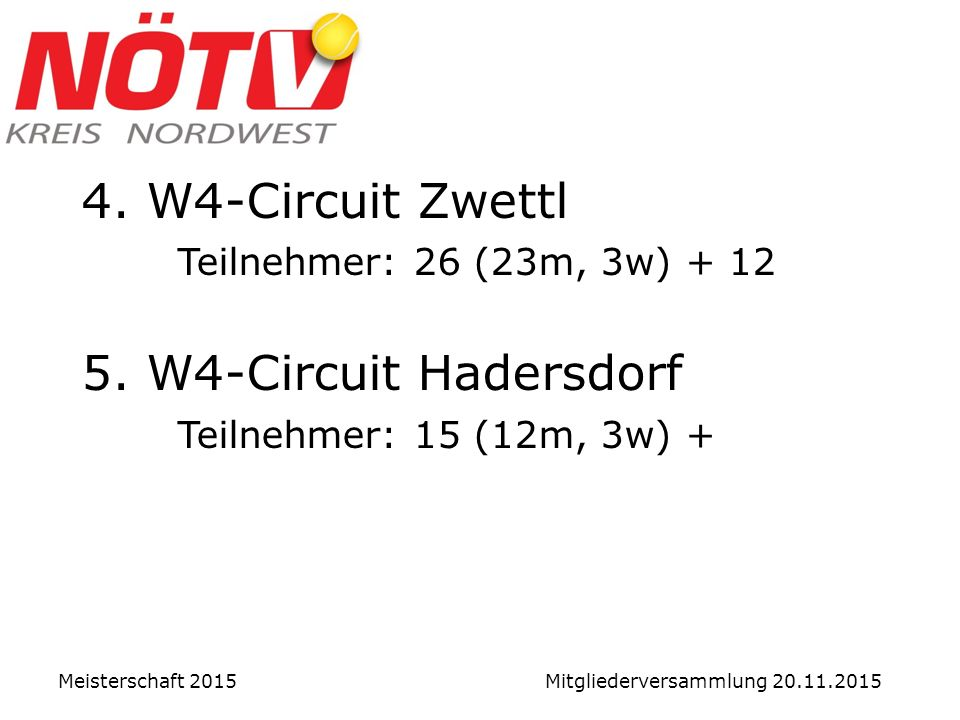 4. W4-Circuit Zwettl Teilnehmer: 26 (23m, 3w) + 12 5.