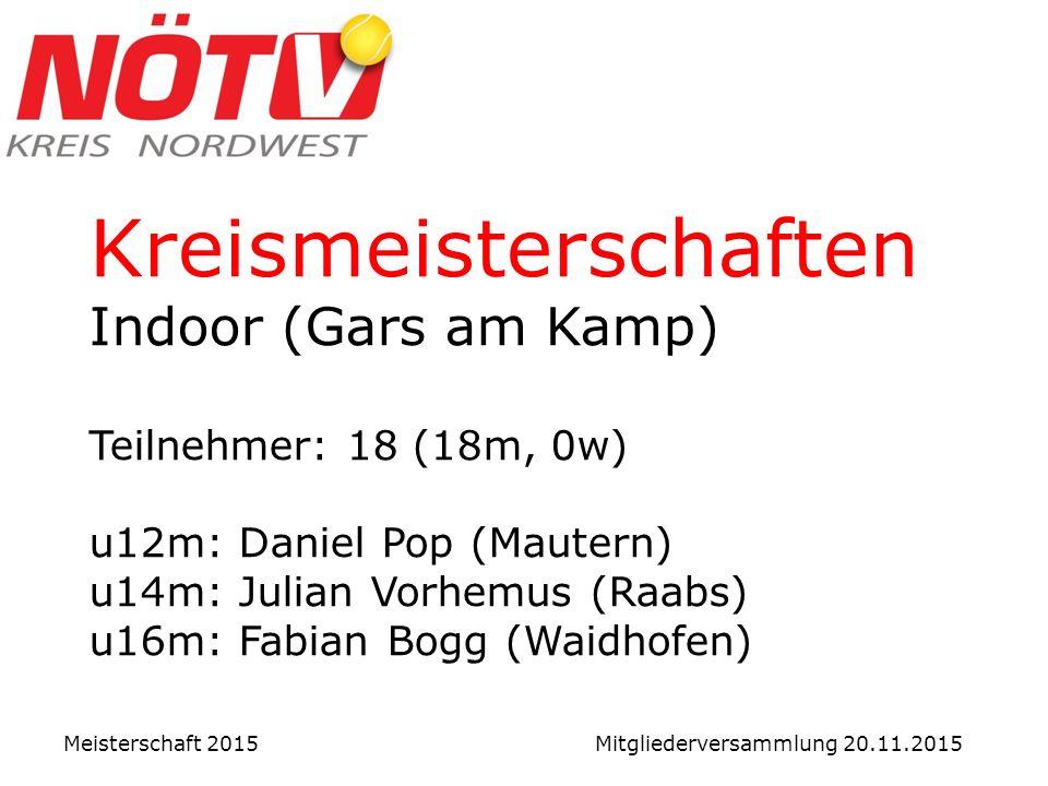 Kreismeisterschaften Indoor (Gars am Kamp) Teilnehmer: 18 (18m, 0w) u12m: Daniel Pop (Mautern) u14m: Julian Vorhemus (Raabs) u16m: Fabian Bogg (Waidhofen) Meisterschaft 2015 Mitgliederversammlung 20.11.2015