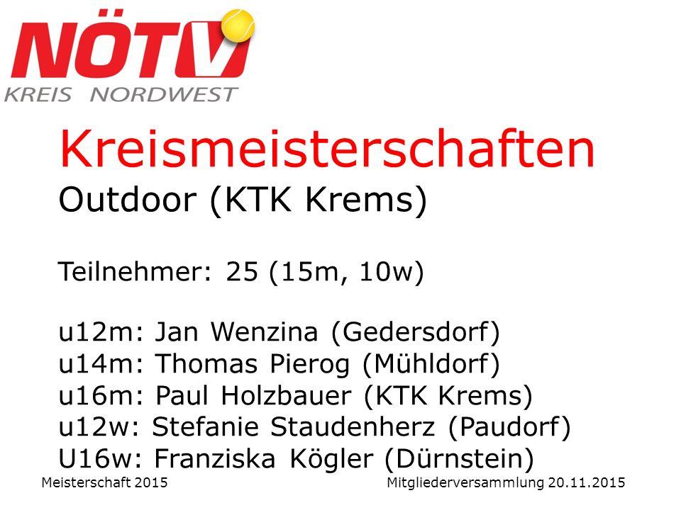 Kreismeisterschaften Outdoor (KTK Krems) Teilnehmer: 25 (15m, 10w) u12m: Jan Wenzina (Gedersdorf) u14m: Thomas Pierog (Mühldorf) u16m: Paul Holzbauer (KTK Krems) u12w: Stefanie Staudenherz (Paudorf) U16w: Franziska Kögler (Dürnstein) Meisterschaft 2015 Mitgliederversammlung 20.11.2015