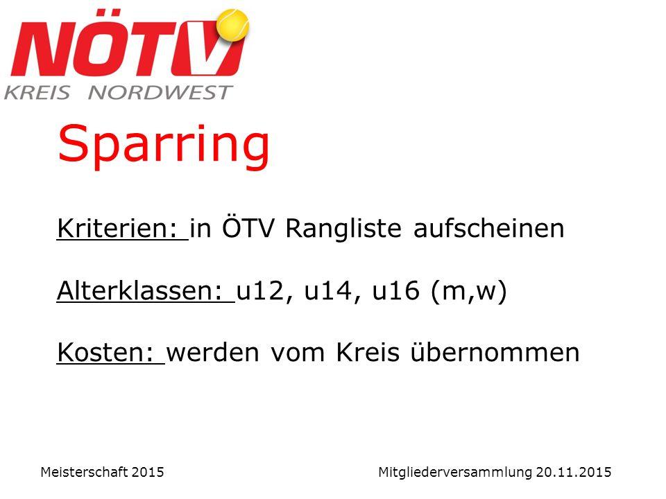 Sparring Kriterien: in ÖTV Rangliste aufscheinen Alterklassen: u12, u14, u16 (m,w) Kosten: werden vom Kreis übernommen Meisterschaft 2015 Mitgliederversammlung 20.11.2015
