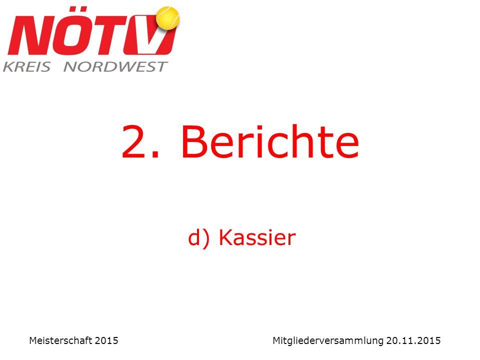 2. Berichte d) Kassier Meisterschaft 2015 Mitgliederversammlung 20.11.2015