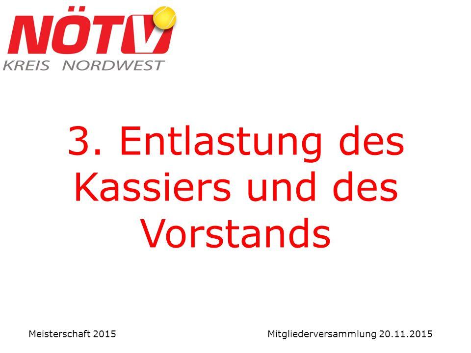3. Entlastung des Kassiers und des Vorstands Meisterschaft 2015 Mitgliederversammlung 20.11.2015