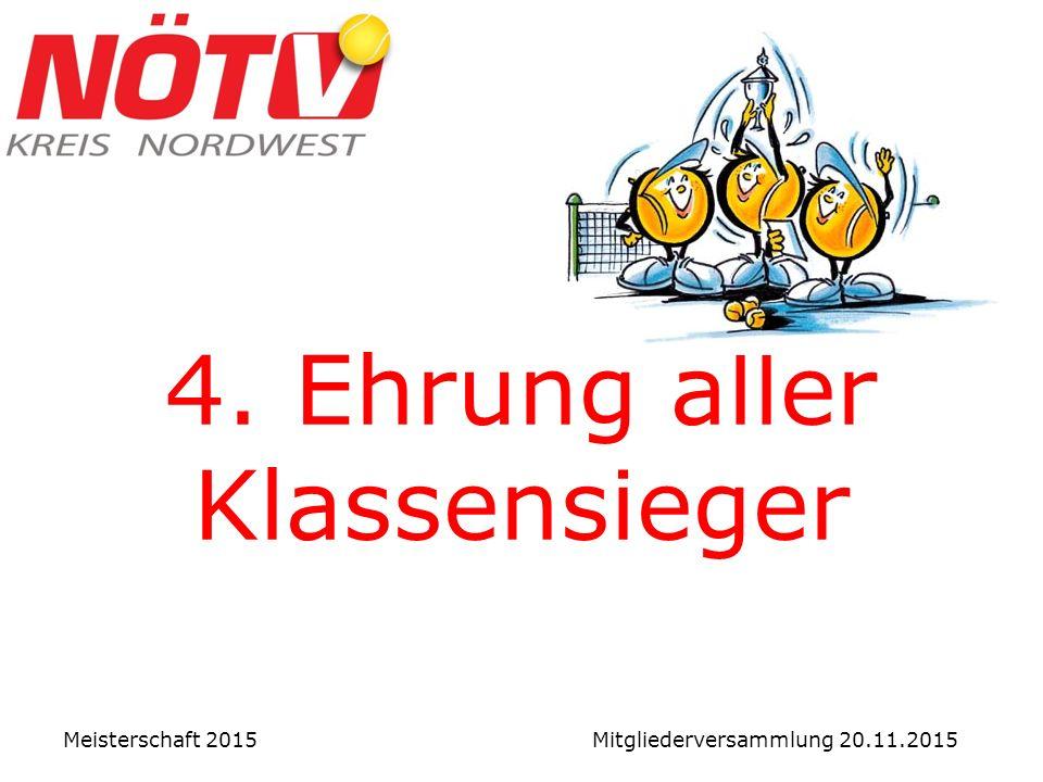 4. Ehrung aller Klassensieger Meisterschaft 2015 Mitgliederversammlung 20.11.2015