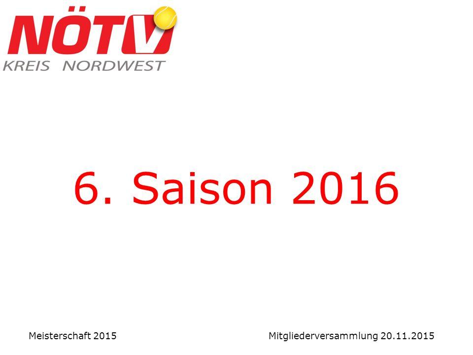 6. Saison 2016 Meisterschaft 2015 Mitgliederversammlung 20.11.2015