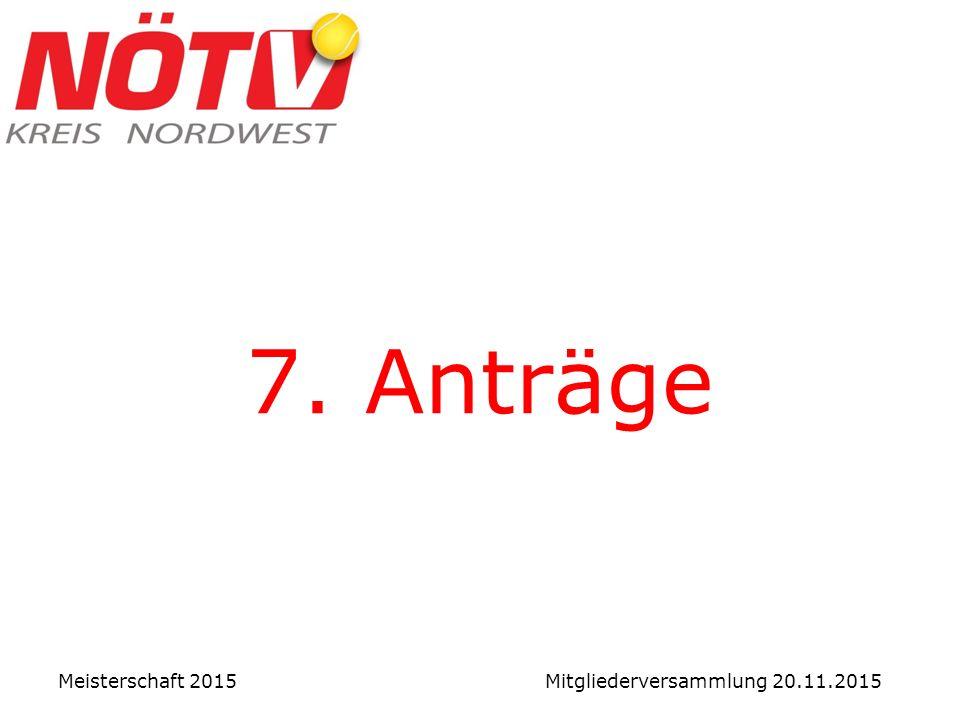 7. Anträge Meisterschaft 2015 Mitgliederversammlung 20.11.2015