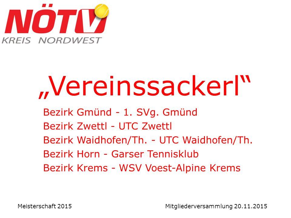 """""""Vereinssackerl Bezirk Gmünd - 1. SVg. Gmünd Bezirk Zwettl - UTC Zwettl Bezirk Waidhofen/Th."""