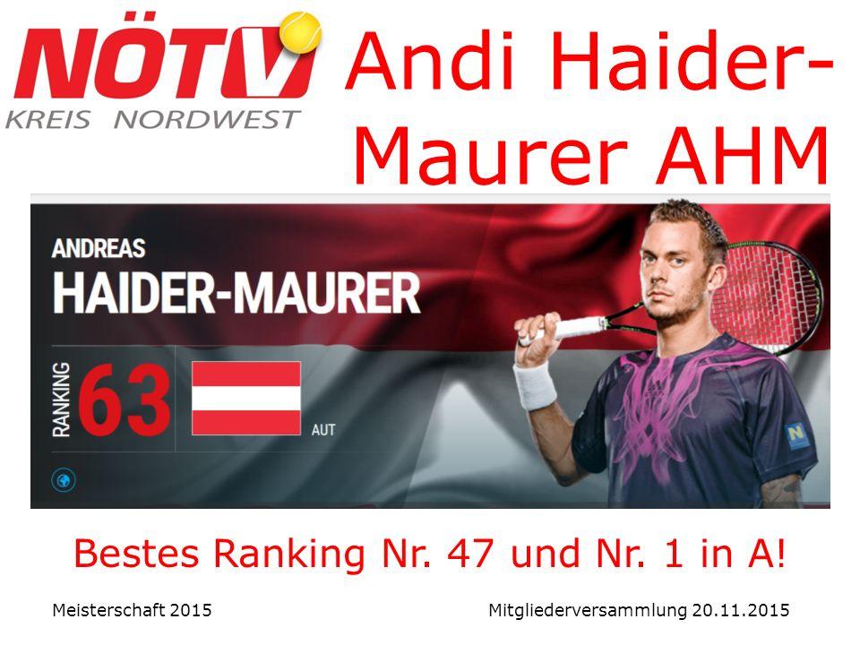 Andi Haider- Maurer AHM Bestes Ranking Nr. 47 und Nr.