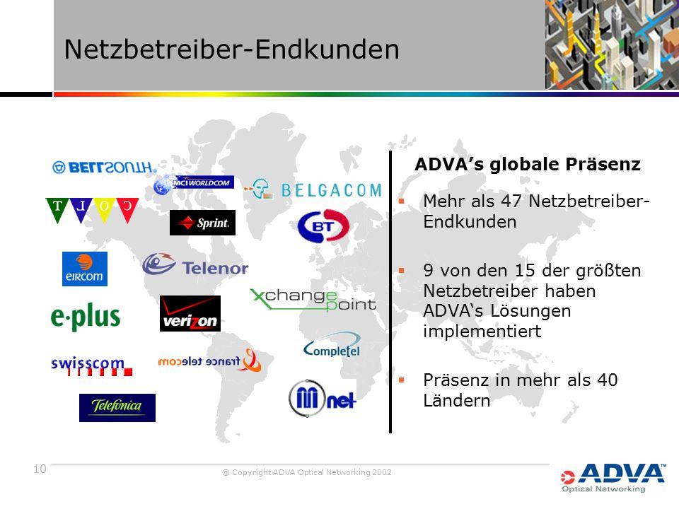 10 © Copyright ADVA Optical Networking 2002 Netzbetreiber-Endkunden  Mehr als 47 Netzbetreiber- Endkunden  9 von den 15 der größten Netzbetreiber haben ADVA's Lösungen implementiert  Präsenz in mehr als 40 Ländern ADVA's globale Präsenz