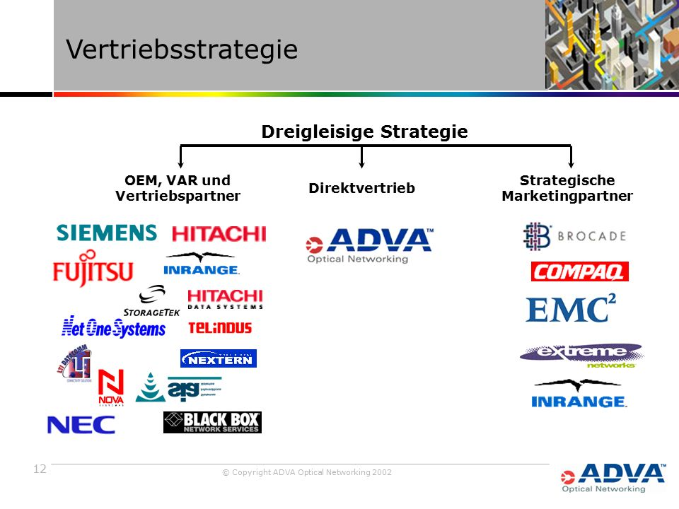 12 © Copyright ADVA Optical Networking 2002 OEM, VAR und Vertriebspartner Direktvertrieb Strategische Marketingpartner Vertriebsstrategie Dreigleisige Strategie