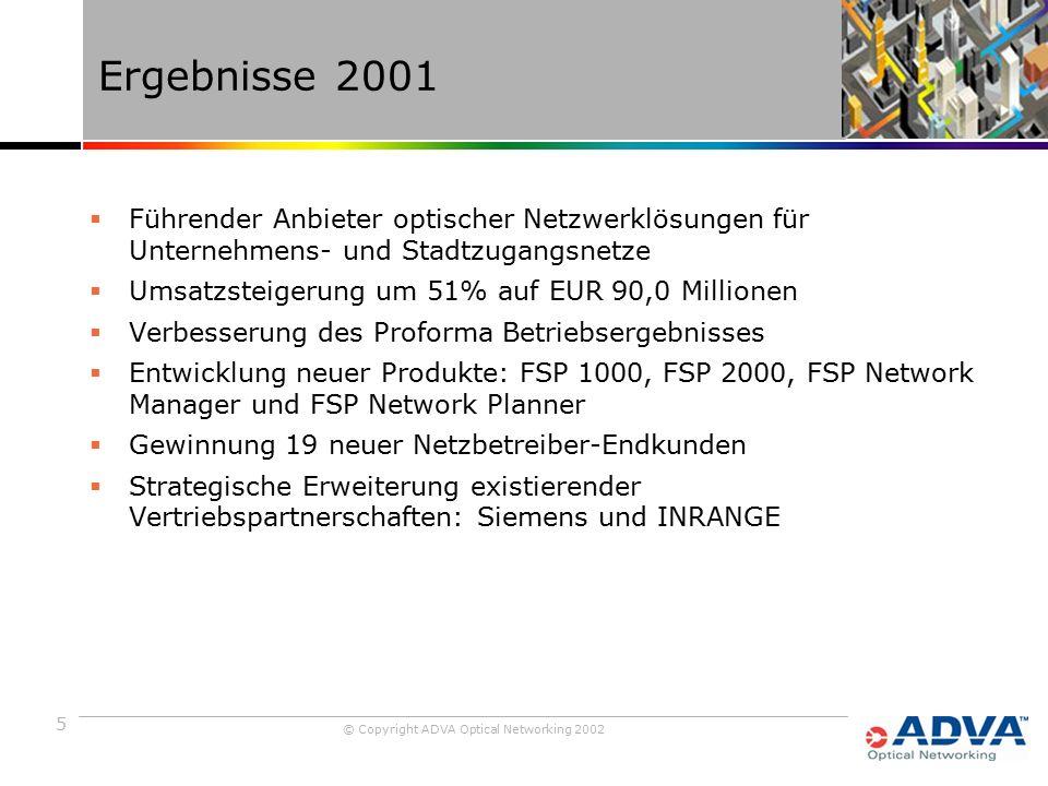 5 © Copyright ADVA Optical Networking 2002 Ergebnisse 2001  Führender Anbieter optischer Netzwerklösungen für Unternehmens- und Stadtzugangsnetze  Umsatzsteigerung um 51% auf EUR 90,0 Millionen  Verbesserung des Proforma Betriebsergebnisses  Entwicklung neuer Produkte: FSP 1000, FSP 2000, FSP Network Manager und FSP Network Planner  Gewinnung 19 neuer Netzbetreiber-Endkunden  Strategische Erweiterung existierender Vertriebspartnerschaften: Siemens und INRANGE