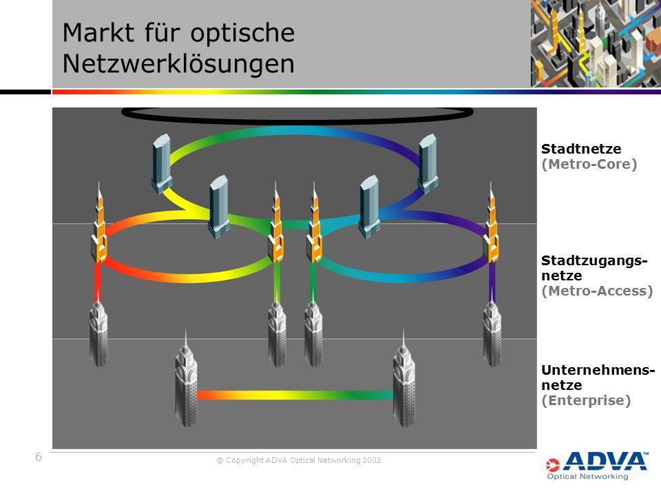6 © Copyright ADVA Optical Networking 2002 Markt für optische Netzwerklösungen Stadtnetze (Metro-Core) Stadtzugangs- netze (Metro-Access) Unternehmens- netze (Enterprise)