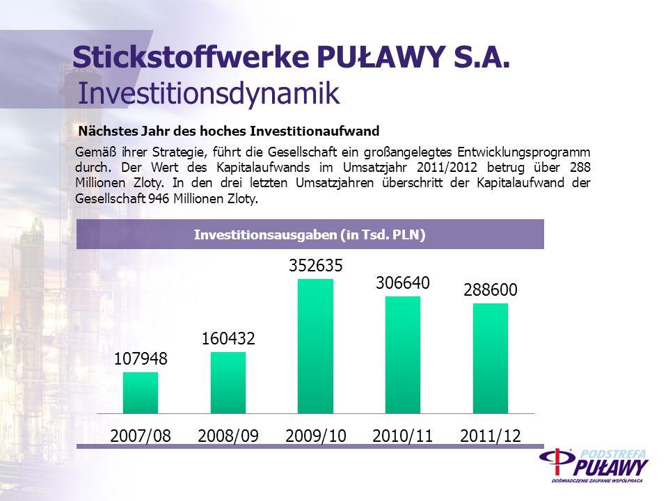 Investitionsausgaben (in Tsd. PLN) Stickstoffwerke PUŁAWY S.A.