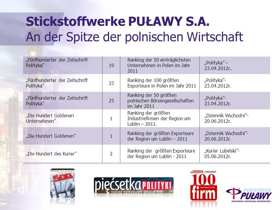 """""""Die Hundert des Kurier 2 Ranking der grőßten Exporteure der Region um Lublin - 2011 """"Kurier Lubelski - 05.06.2012r."""