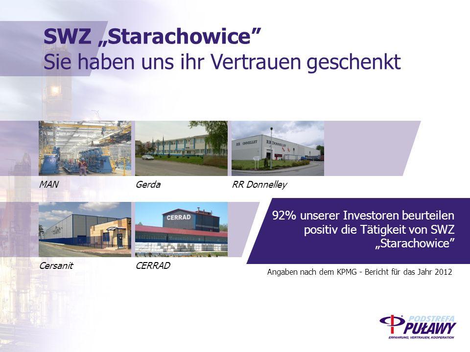 """MAN CERRADCersanit GerdaRR Donnelley 92% unserer Investoren beurteilen positiv die Tätigkeit von SWZ """"Starachowice SWZ """"Starachowice Sie haben uns ihr Vertrauen geschenkt Angaben nach dem KPMG - Bericht für das Jahr 2012"""