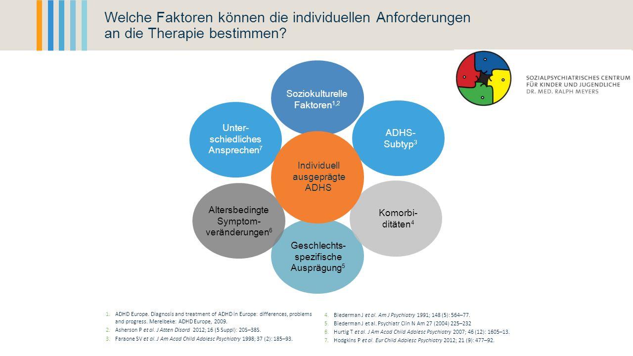 Welche Faktoren können die individuellen Anforderungen an die Therapie bestimmen? 1.ADHD Europe. Diagnosis and treatment of ADHD in Europe: difference